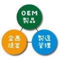 中国輸入代行(OEM・ODMも可)
